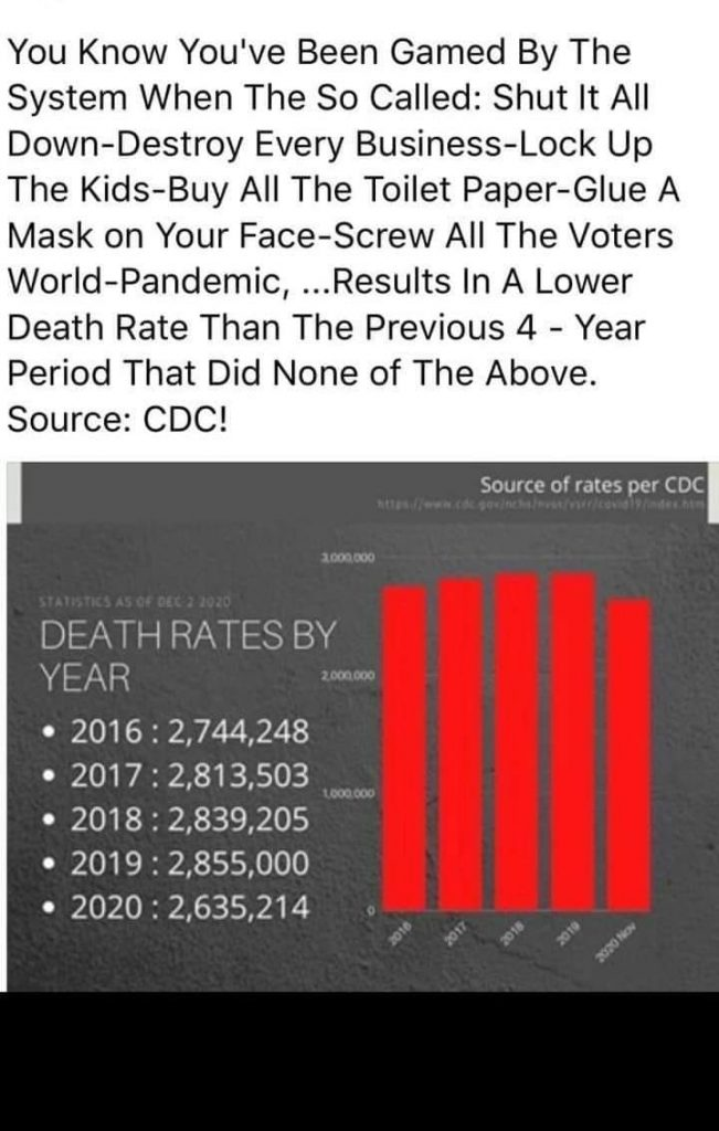 Death rates remain on par for past 5 years